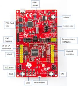 SimpleLink+Wi-Fi+CC3200+LaunchPad+Deisgn