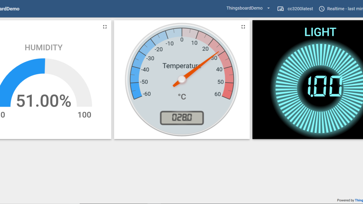 Streaming Sensor Data in Real-Time and Visualize with Thingsboard IOT Platform.